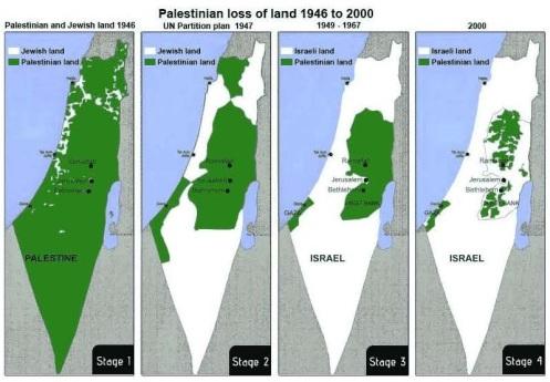 Palestinian-Loss-of-Land-map1